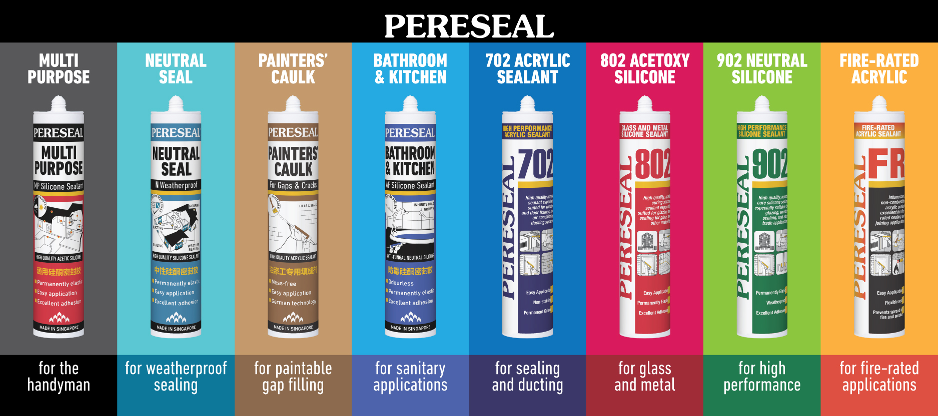 Pereseal - acrylic and silicone sealants